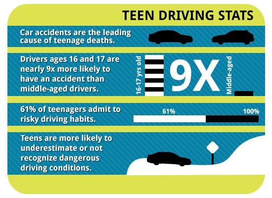 under 21 year old license suspension